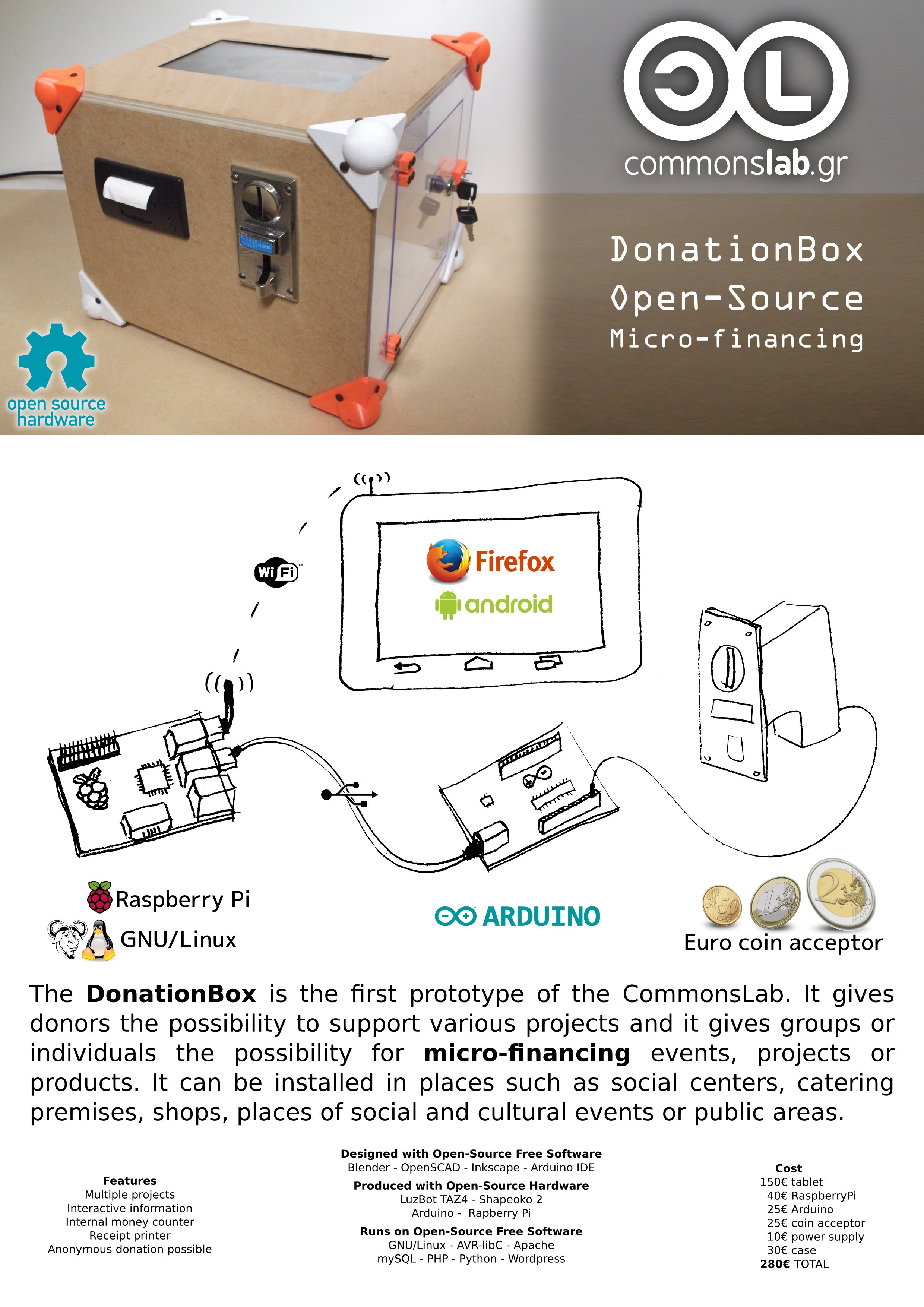 DonationBox Poster